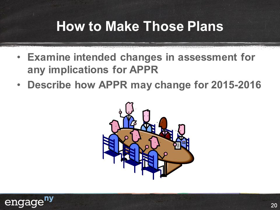 How to Make Those Plans Examine intended changes in assessment for any implications for APPR Describe how APPR may change for 2015-2016 20
