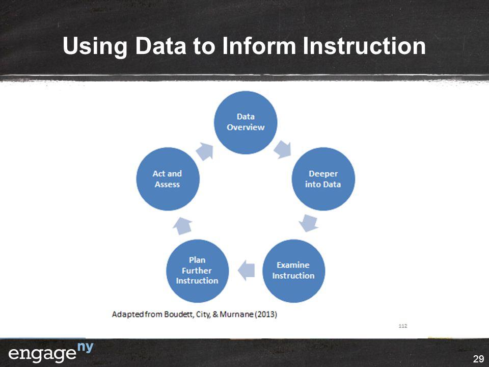Using Data to Inform Instruction 29