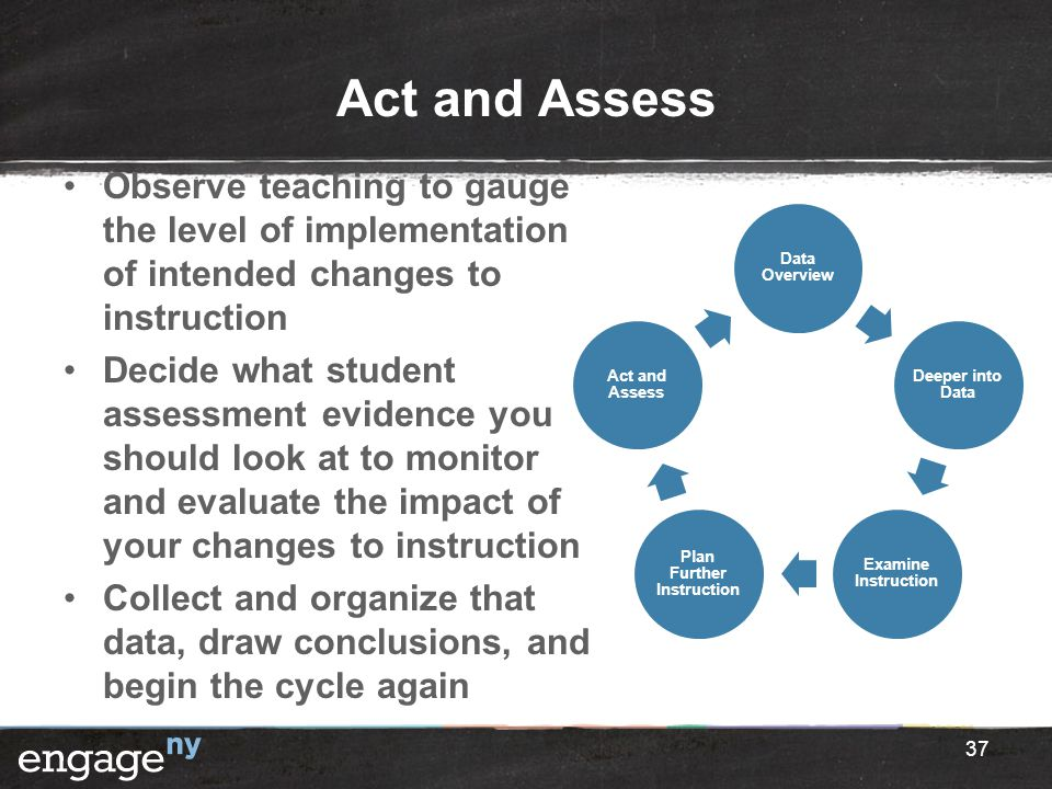 Act and Assess Observe teaching to gauge the level of implementation of intended changes to instruction Decide what student assessment evidence you sh