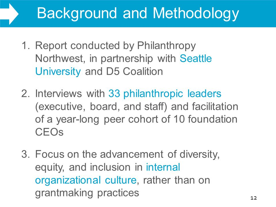 WHAT WE DO Background and Methodology 12 1. Report conducted by Philanthropy Northwest, in partnership with Seattle University and D5 Coalition 2. Int