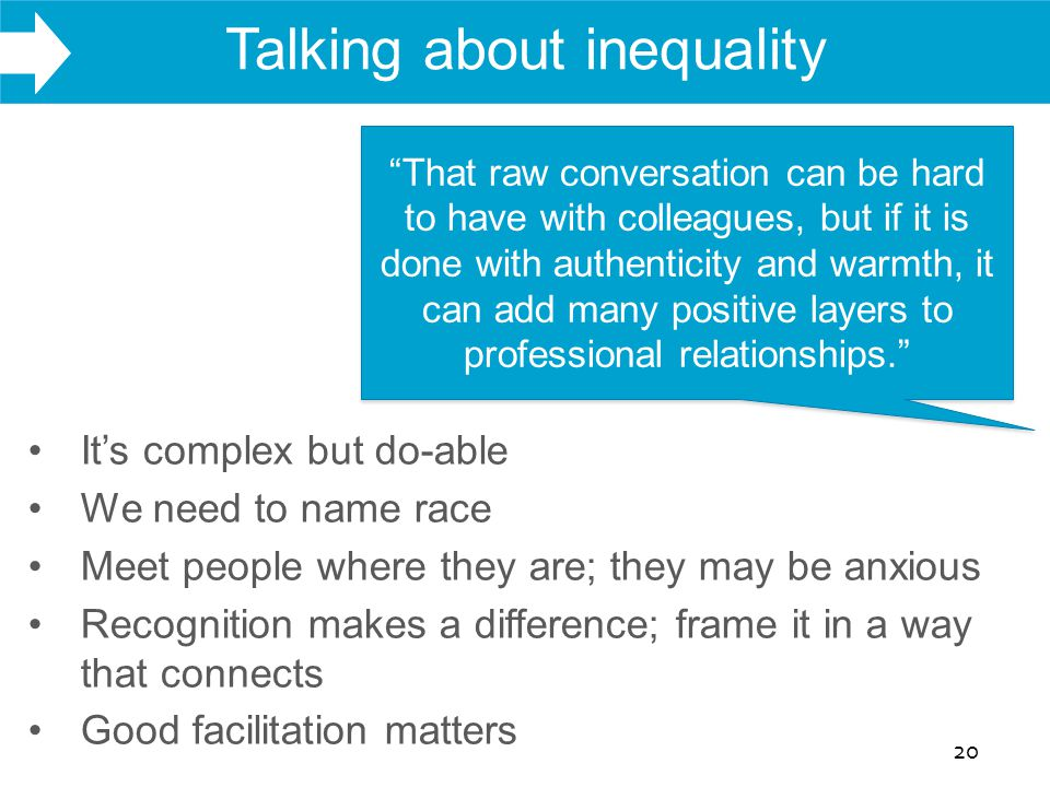WHAT WE DO Talking about inequality 20 It's complex but do-able We need to name race Meet people where they are; they may be anxious Recognition makes