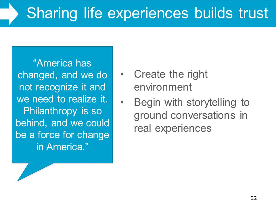 WHAT WE DO Sharing life experiences builds trust 22 Create the right environment Begin with storytelling to ground conversations in real experiences America has changed, and we do not recognize it and we need to realize it.