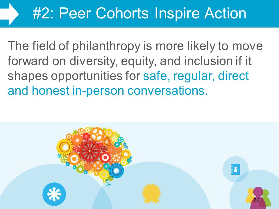 WHAT WE DO #2: Peer Cohorts Inspire Action 24 The field of philanthropy is more likely to move forward on diversity, equity, and inclusion if it shape