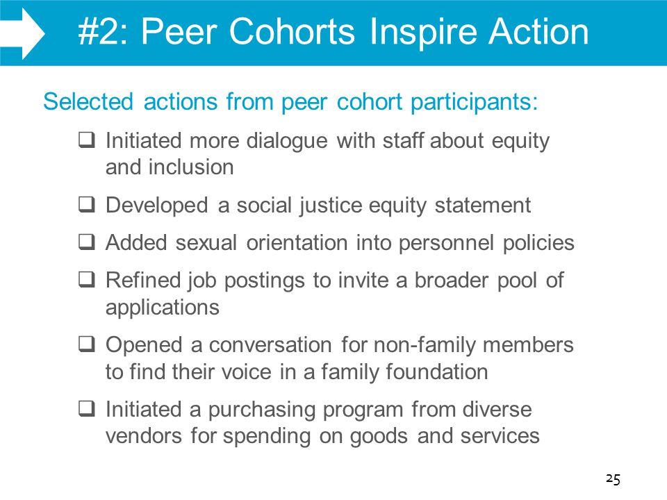 WHAT WE DO #2: Peer Cohorts Inspire Action 25 Selected actions from peer cohort participants:  Initiated more dialogue with staff about equity and inclusion  Developed a social justice equity statement  Added sexual orientation into personnel policies  Refined job postings to invite a broader pool of applications  Opened a conversation for non-family members to find their voice in a family foundation  Initiated a purchasing program from diverse vendors for spending on goods and services