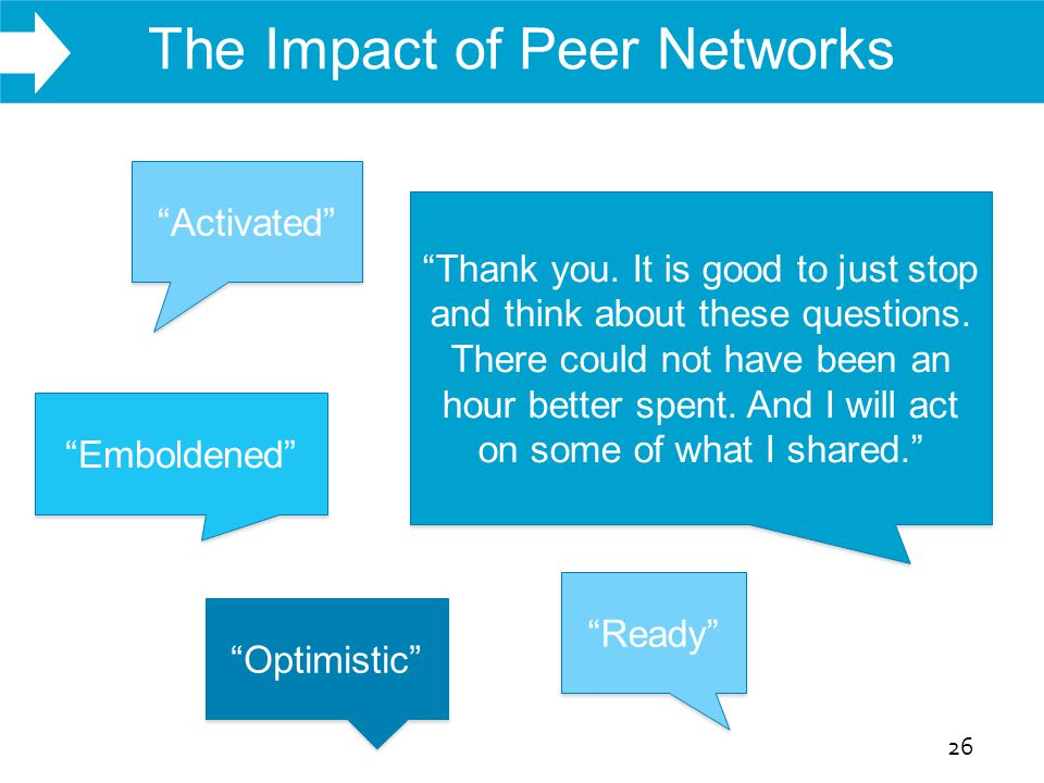 "WHAT WE DO The Impact of Peer Networks 26 ""Optimistic"" ""Activated"" ""Emboldened"" ""Thank you. It is good to just stop and think about these questions. T"