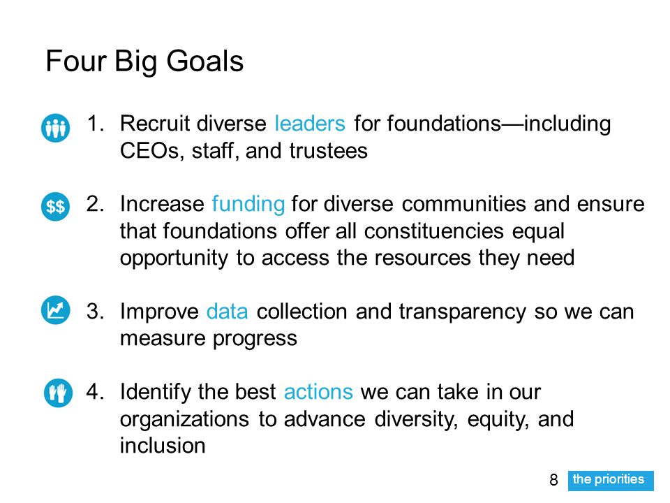 the priorities Four Big Goals 1. Recruit diverse leaders for foundations—including CEOs, staff, and trustees 2. Increase funding for diverse communiti