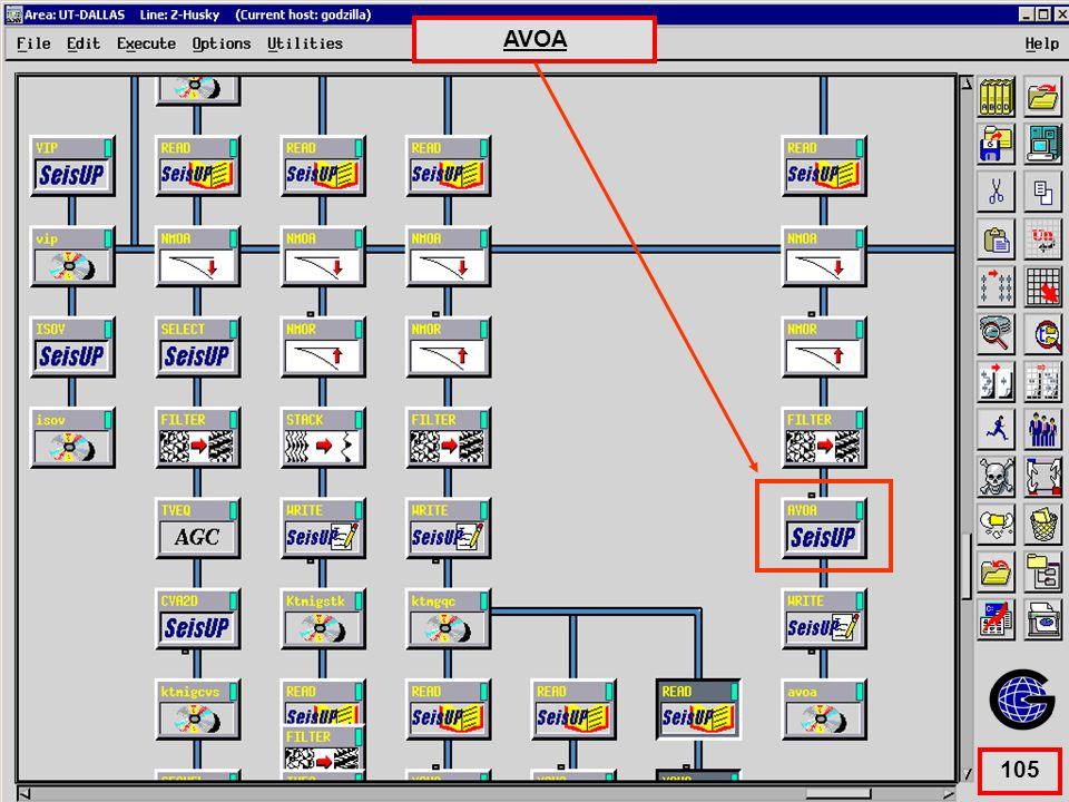 AVOA Flow AVOA 105