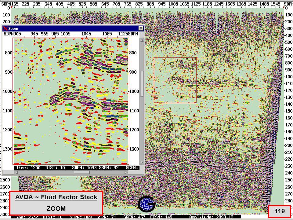 AVOA ~ Fluid Factor Stack – Color ZOOM 119 AVOA ~ Fluid Factor Stack ZOOM