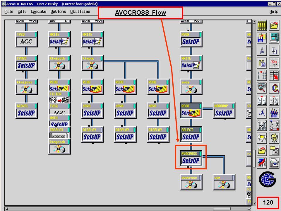 AVOCROSS Flow 120 AVOCROSS Flow