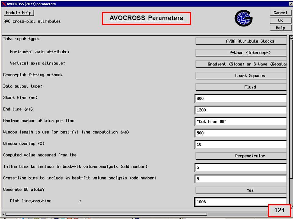 Avocross Parameters AVOCROSS Parameters 121