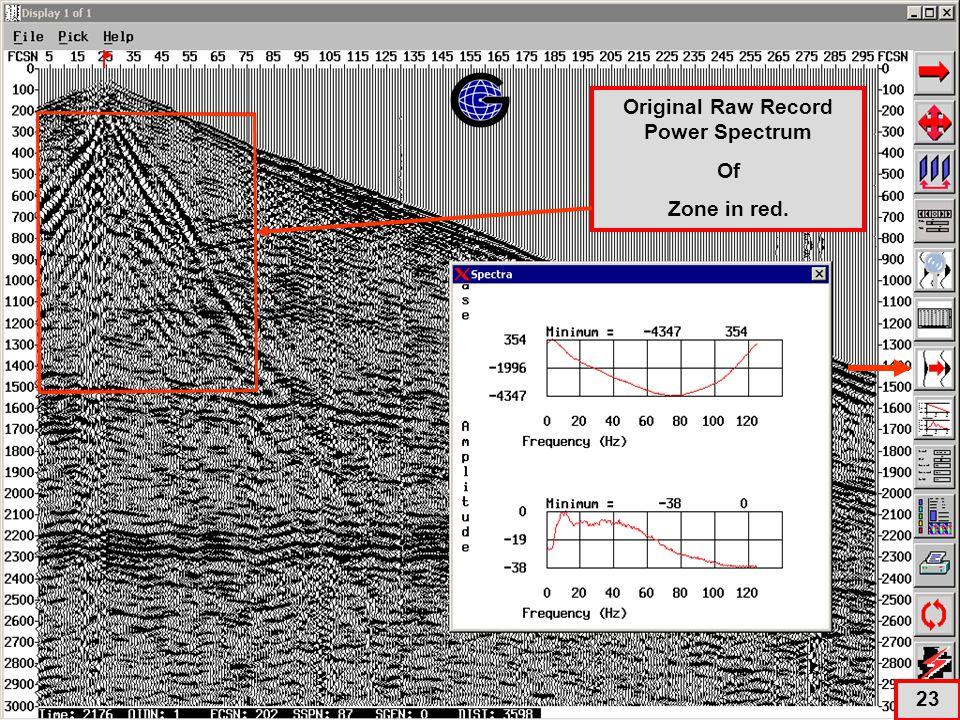 Power Spectrum Analysis 23 Original Raw Record Power Spectrum Of Zone in red.