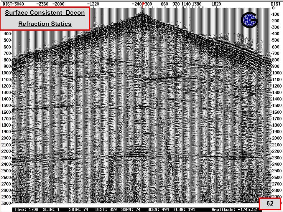 ScDecon+Refraction Statics(qc7) 62 Surface Consistent Decon Refraction Statics