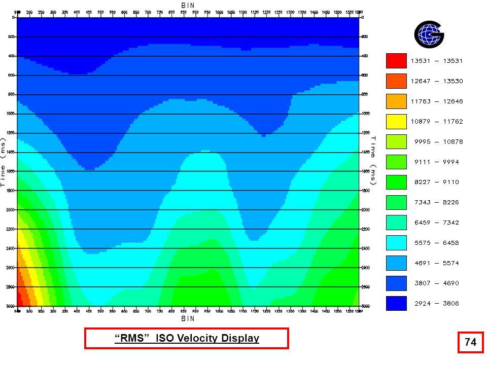 RMS ISO velocity plot 74 RMS ISO Velocity Display