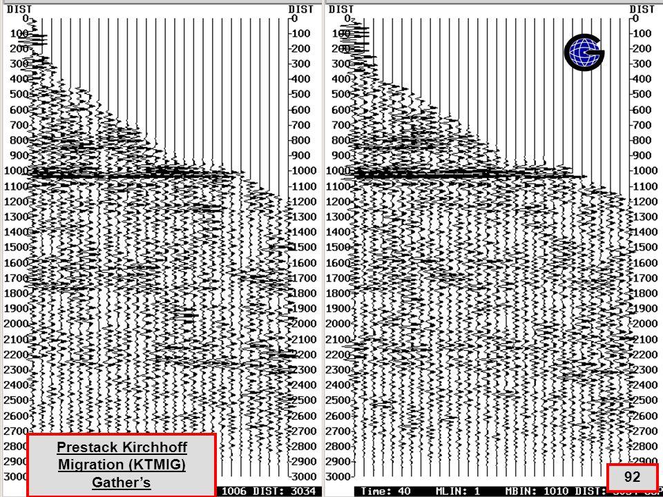 KTMIG Gather's Prestack Kirchhoff Migration (KTMIG) Gather's 92