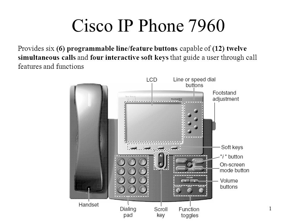1 Cisco IP Phone 7960 Provides six (6) programmable line/feature buttons capable of (12) twelve simultaneous calls and four interactive soft keys that guide a user through call features and functions
