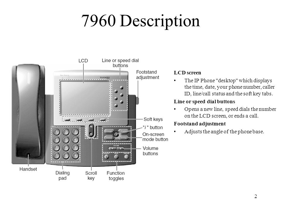 2 7960 Description LCD screen The IP Phone