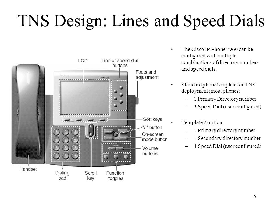 5 The Cisco IP Phone 7960 can be configured with multiple combinations of directory numbers and speed dials. Standard phone template for TNS deploymen