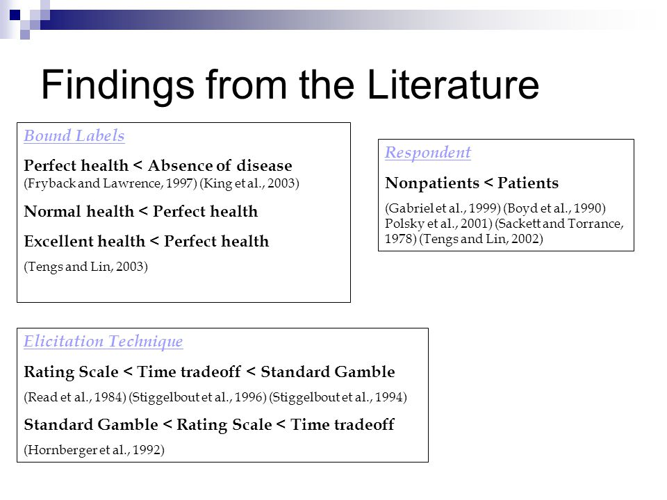 Findings from the Literature Bound Labels Perfect health < Absence of disease (Fryback and Lawrence, 1997) (King et al., 2003) Normal health < Perfect