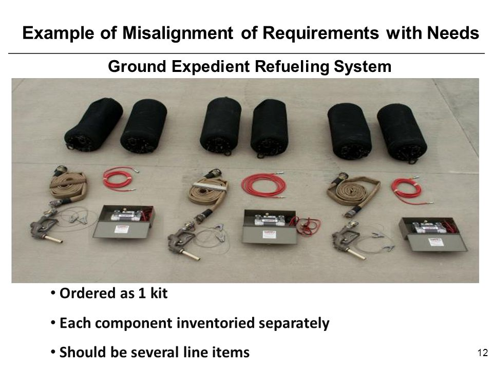 Example of Misalignment of Requirements with Needs Ordered as 1 kit Each component inventoried separately Should be several line items Ground Expedient Refueling System 12
