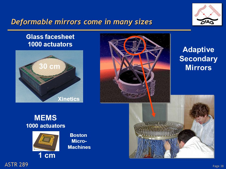 Page 38 ASTR 289 Deformable mirrors come in many sizes 30 cm MEMS 1000 actuators 1 cm Glass facesheet 1000 actuators Adaptive Secondary Mirrors Xinetics U Arizona Boston Micro- Machines