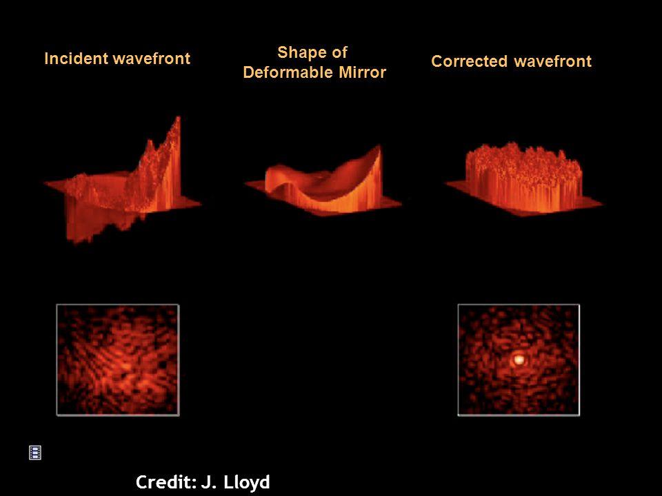 Incident wavefront Shape of Deformable Mirror Corrected wavefront Credit: J. Lloyd