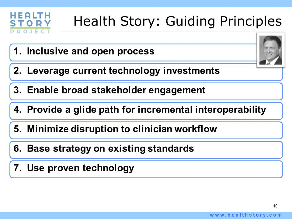 10 www.healthstory.com Health Story: Guiding Principles 7. Use proven technology 6. Base strategy on existing standards 5. Minimize disruption to clin