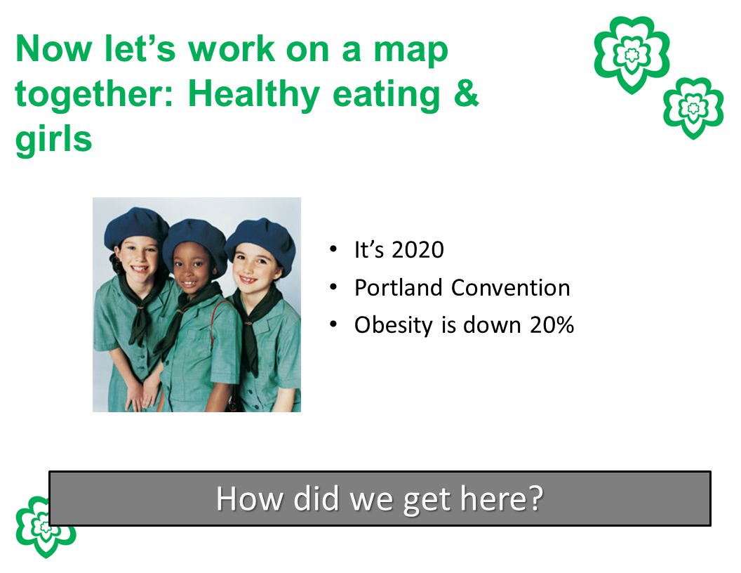 Now let's work on a map together: Healthy eating & girls It's 2020 Portland Convention Obesity is down 20% How did we get here?