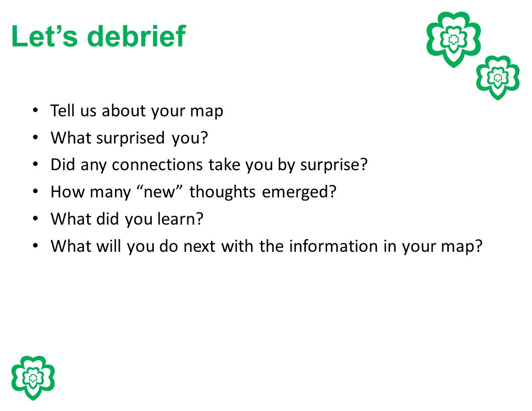 "Let's debrief Tell us about your map What surprised you? Did any connections take you by surprise? How many ""new"" thoughts emerged? What did you learn"