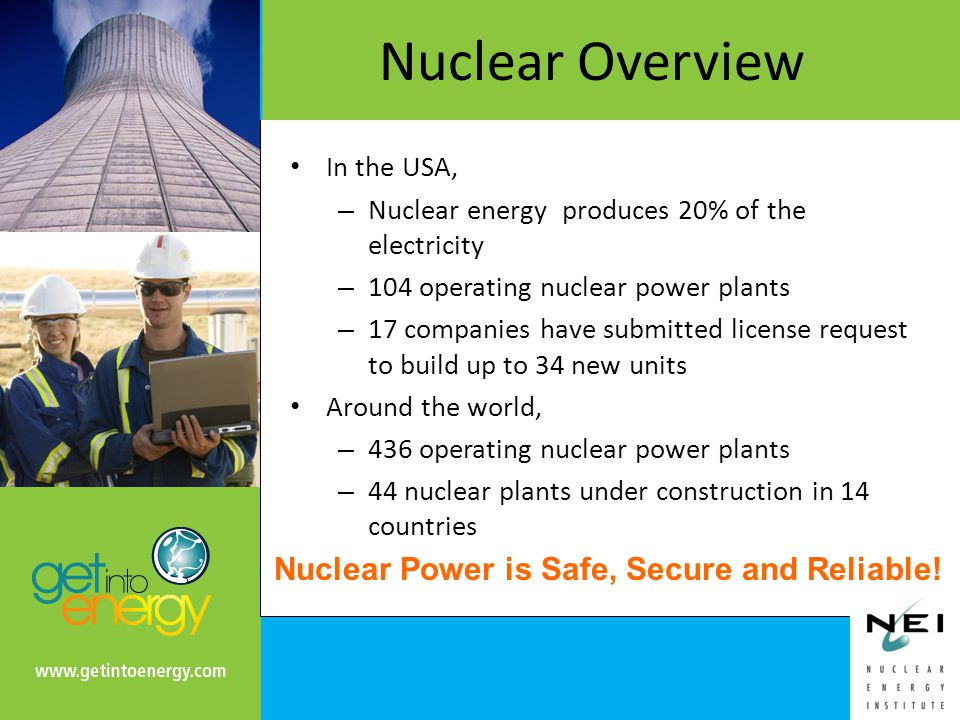 Nuclear Overview In the USA, – Nuclear energy produces 20% of the electricity – 104 operating nuclear power plants – 17 companies have submitted license request to build up to 34 new units Around the world, – 436 operating nuclear power plants – 44 nuclear plants under construction in 14 countries Nuclear Power is Safe, Secure and Reliable!