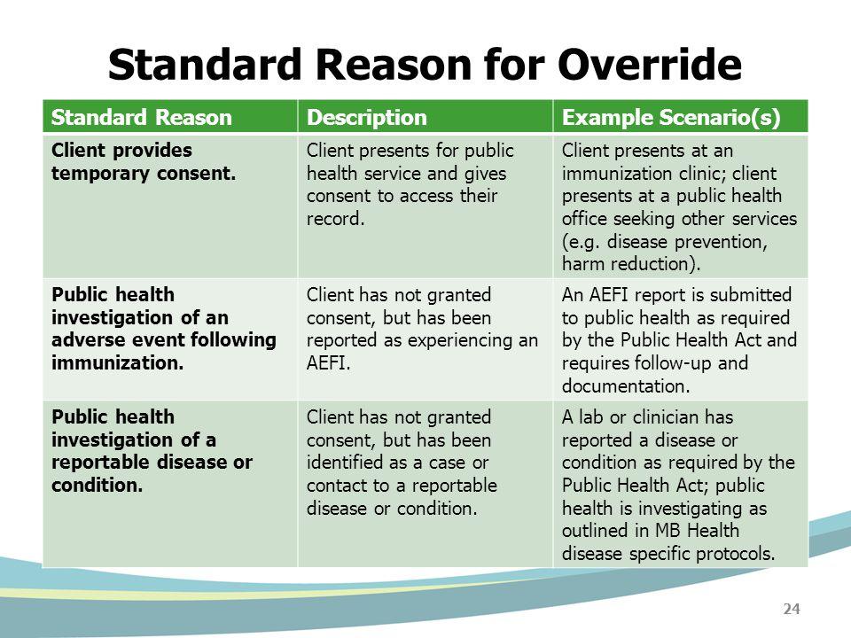 Standard Reason for Override Standard ReasonDescriptionExample Scenario(s) Client provides temporary consent.