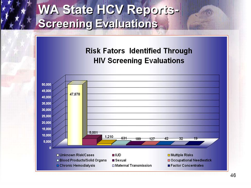 46 WA State HCV Reports- Screening Evaluations