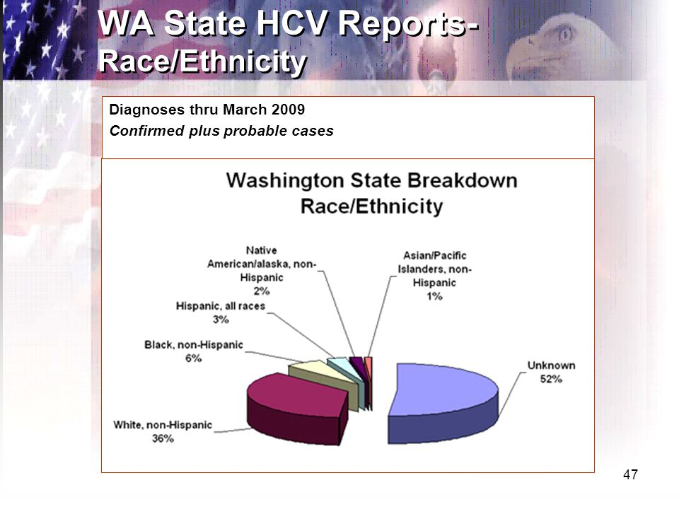 47 WA State HCV Reports- Race/Ethnicity Diagnoses thru March 2009 Confirmed plus probable cases