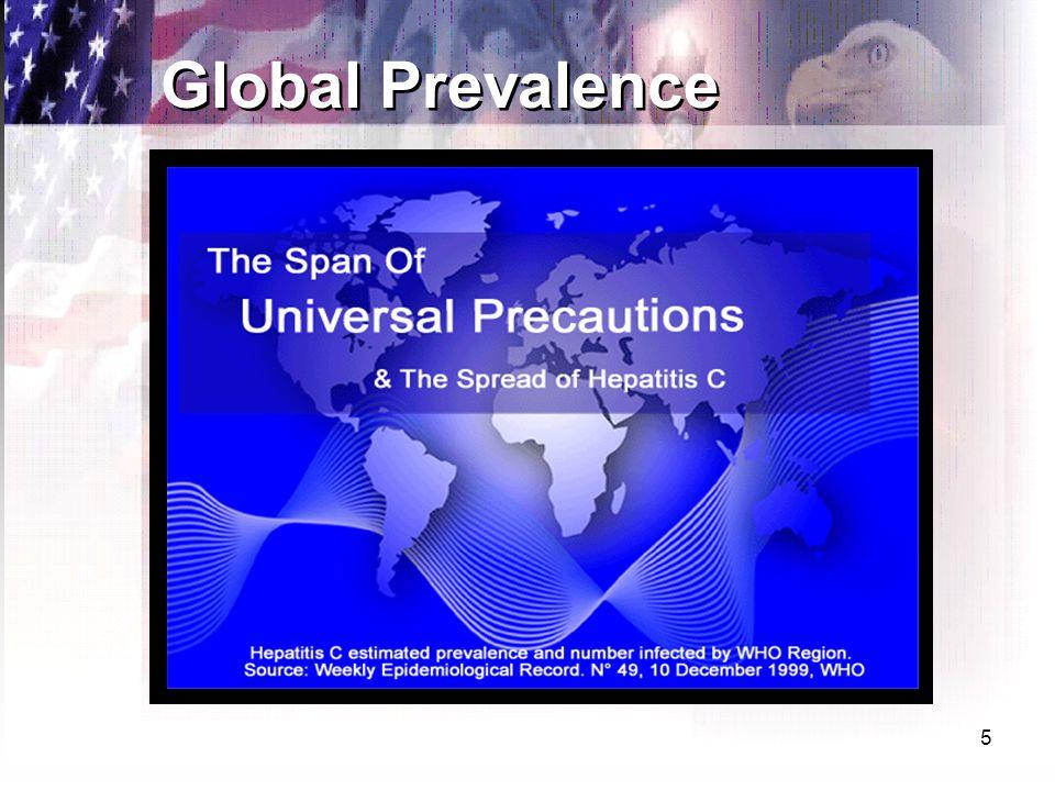 5 Global Prevalence