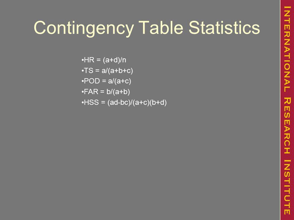 Contingency Table Statistics HR = (a+d)/n TS = a/(a+b+c) POD = a/(a+c) FAR = b/(a+b) HSS = (ad-bc)/(a+c)(b+d)