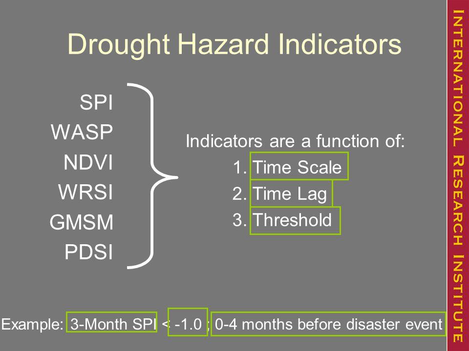 Drought Hazard Indicators SPI WASP NDVI WRSI GMSM PDSI Indicators are a function of: 1.