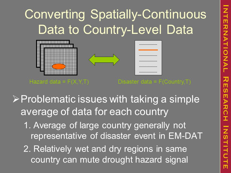 Converting Spatially-Continuous Data to Country-Level Data  Problematic issues with taking a simple average of data for each country 1.