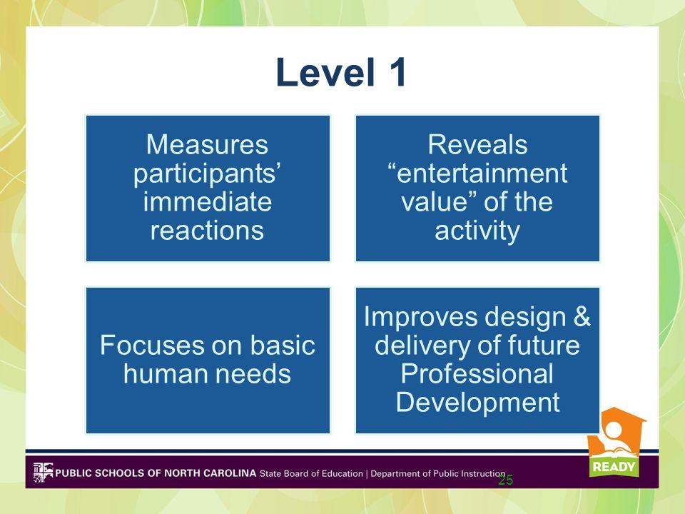 "Level 1 25 Measures participants' immediate reactions Reveals ""entertainment value"" of the activity Focuses on basic human needs Improves design & del"