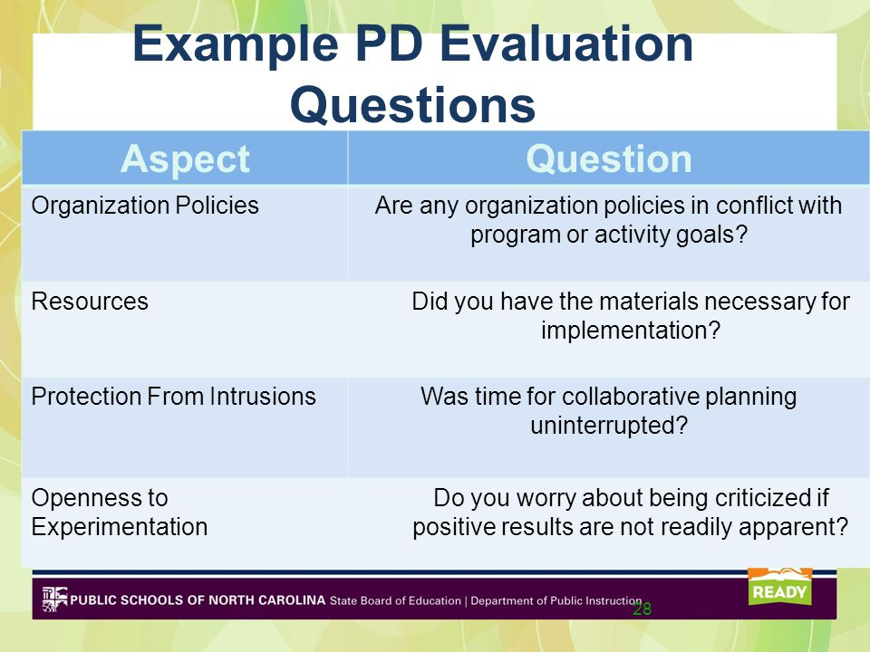 Example PD Evaluation Questions 28 AspectQuestion Organization PoliciesAre any organization policies in conflict with program or activity goals? Resou
