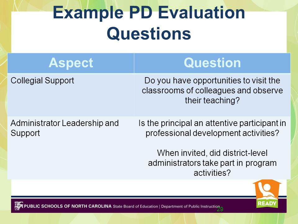 Example PD Evaluation Questions 29 AspectQuestion Collegial SupportDo you have opportunities to visit the classrooms of colleagues and observe their t