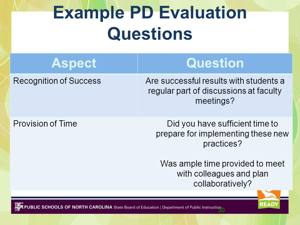 Example PD Evaluation Questions 30 AspectQuestion Recognition of SuccessAre successful results with students a regular part of discussions at faculty