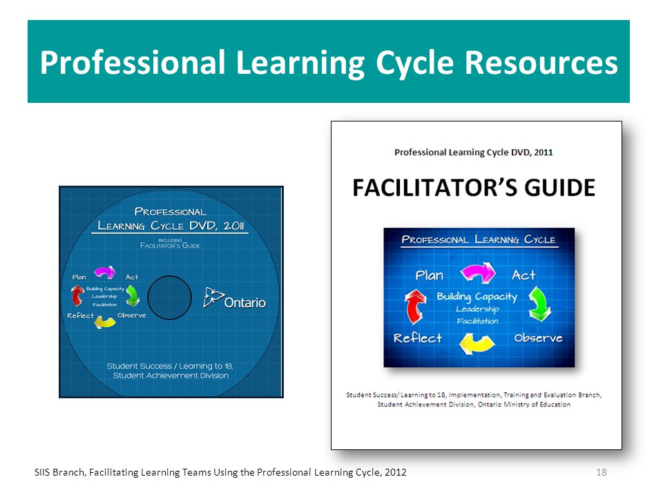 Professional Learning Cycle Resources SIIS Branch, Facilitating Learning Teams Using the Professional Learning Cycle, 201218