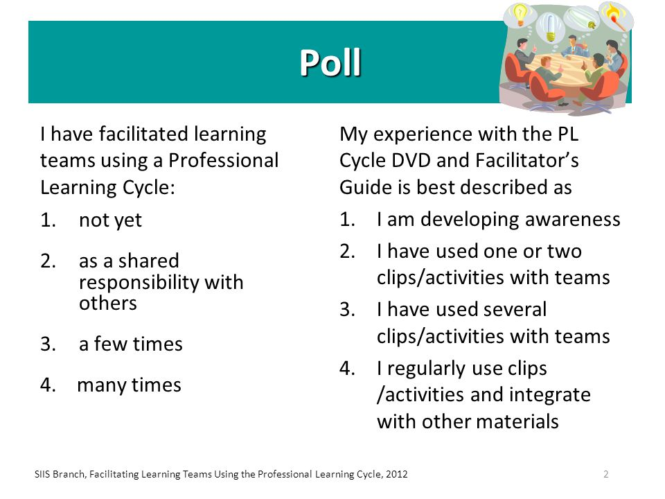 3 Session Materials  Slide Summary  Professional Learning Cycle DVD, 2011 Facilitator's Guide  Handout 1: Learning Team Agreements on Ways of Working Together  Handout 2: Challenges of Practice  Handout 3: Questioning Quotes/Activity  Handout 4: Questioning Scenarios  Handout 5: Leading Deep Conversations …  Handout 6: Question Bank