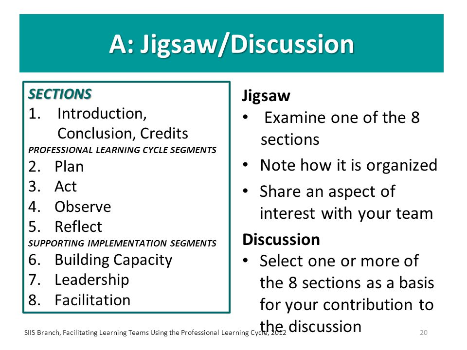 A: Jigsaw/Discussion SECTIONS 1.Introduction, Conclusion, Credits PROFESSIONAL LEARNING CYCLE SEGMENTS 2.Plan 3.Act 4.Observe 5.Reflect SUPPORTING IMP