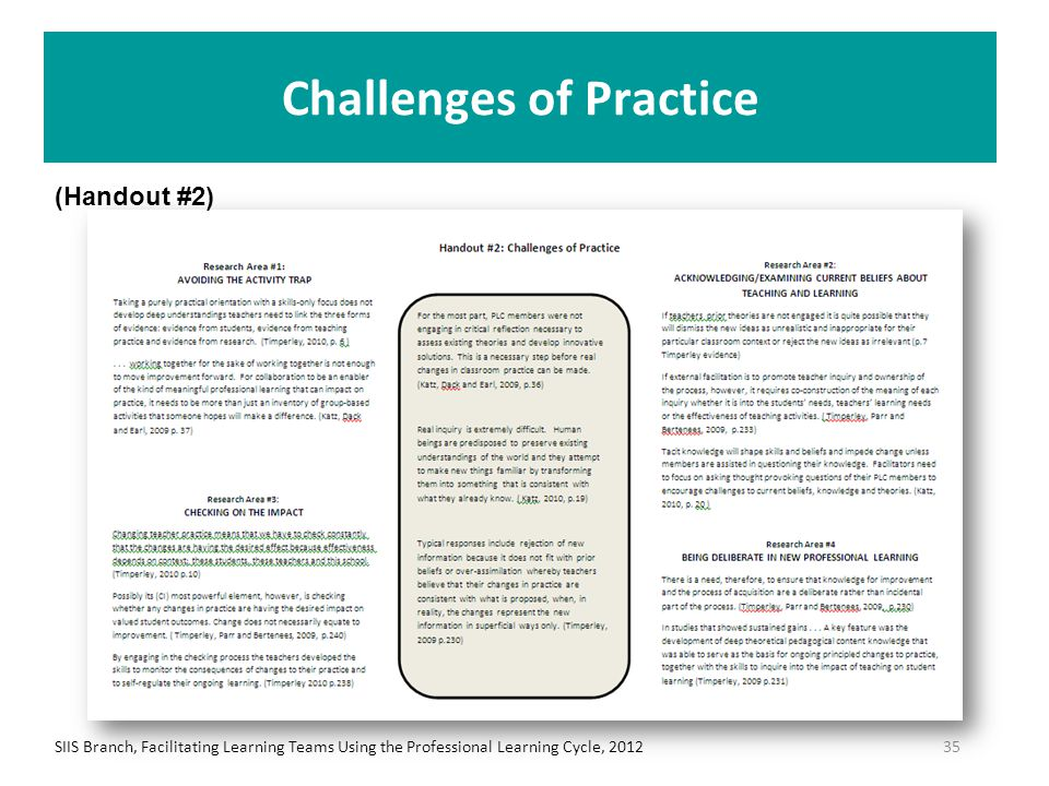 Challenges of Practice SIIS Branch, Facilitating Learning Teams Using the Professional Learning Cycle, 201235 (Handout #2)