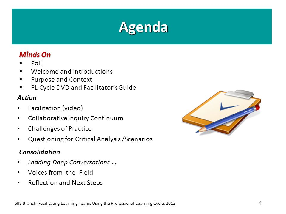 SIIS Branch, Facilitating Learning Teams Using the Professional Learning Cycle, 2012 44 Agenda Minds On  Poll  Welcome and Introductions  Purpose a