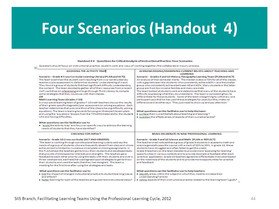 SIIS Branch, Facilitating Learning Teams Using the Professional Learning Cycle, 201244 Four Scenarios (Handout 4)