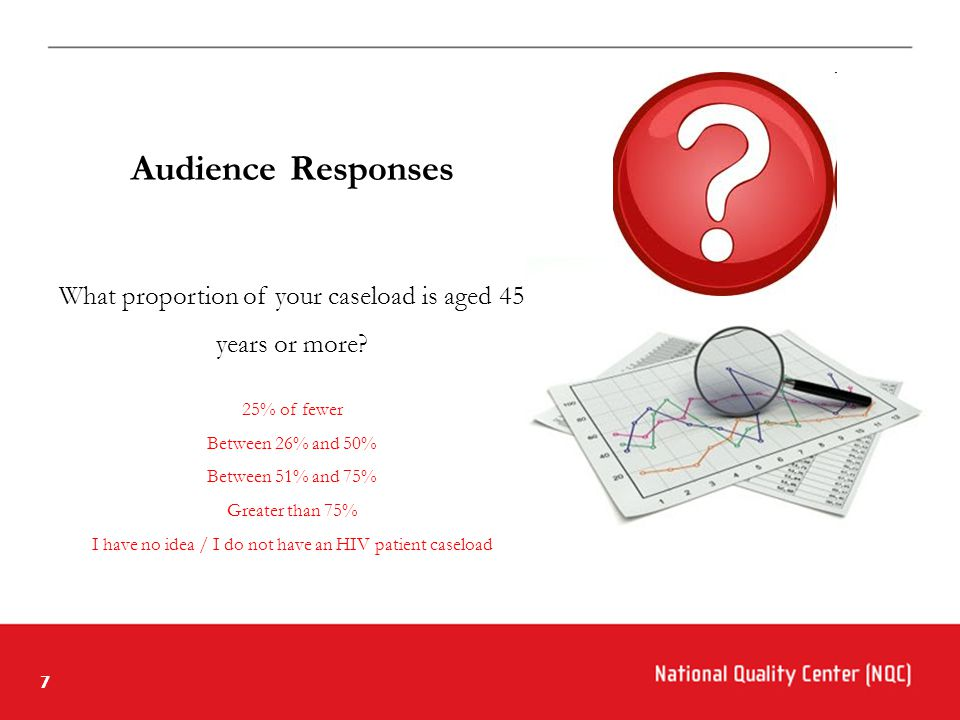 8 Audience Responses PROVIDERS In the chat room, tell us what you have done at your sites to prepare for an aging population if you serve HIV patients.