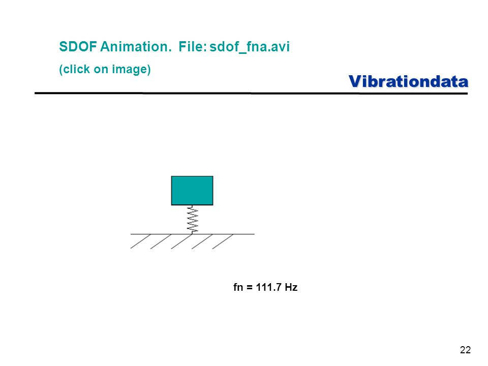 Vibrationdata 22 SDOF Animation. File: sdof_fna.avi (click on image) fn = 111.7 Hz