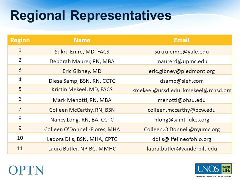 Regional Representatives RegionNameEmail 1 Sukru Emre, MD, FACSsukru.emre@yale.edu 2 Deborah Maurer, RN, MBAmaurerd@upmc.edu 3 Eric Gibney, MDeric.gibney@piedmont.org 4 Diesa Samp, BSN, RN, CCTCdsamp@sleh.com 5 Kristin Mekeel, MD, FACS kmekeel@ucsd.edu; kmekeel@rchsd.org 6 Mark Menotti, RN, MBAmenotti@ohsu.edu 7 Colleen McCarthy, RN, BSNcolleen.mccarthy@bcw.edu 8 Nancy Long, RN, BA, CCTCnlong@saint-lukes.org 9 Colleen O Donnell-Flores, MHAColleen.O Donnell@nyumc.org 10 Ladora Dils, BSN, MHA, CPTCddils@lifelineofohio.org 11 Laura Butler, NP-BC, MMHClaura.butler@vanderbilt.edu