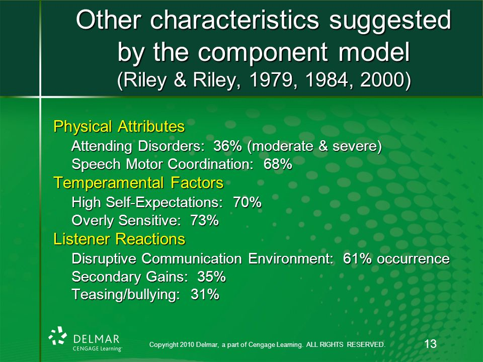 Other characteristics suggested by the component model (Riley & Riley, 1979, 1984, 2000) Physical Attributes Attending Disorders: 36% (moderate & severe) Speech Motor Coordination: 68% Temperamental Factors High Self-Expectations: 70% Overly Sensitive: 73% Listener Reactions Disruptive Communication Environment: 61% occurrence Secondary Gains: 35% Teasing/bullying: 31% Copyright 2010 Delmar, a part of Cengage Learning.